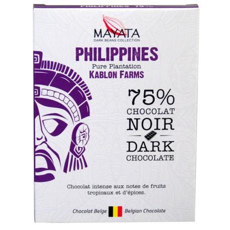 Philippines 75%